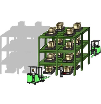 Warehouse, inventory management