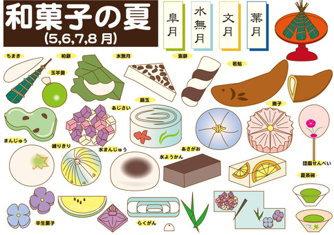 Japanese sweets summer