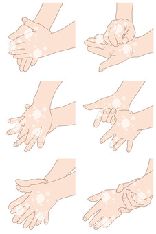 How to wash your hands correctly