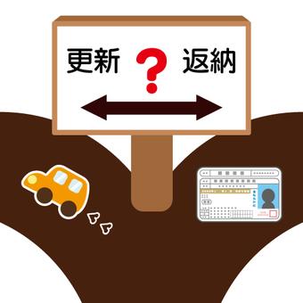 Selection image of renewal / return of license