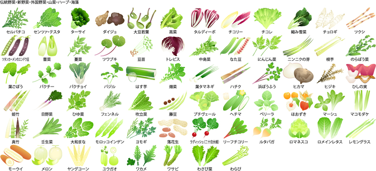 Rare vegetables and seaweed (PDF compatible file existence)