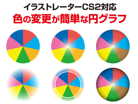 Pie chart for easy color change