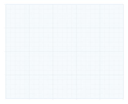 Graph paper 200 mm × 250 mm