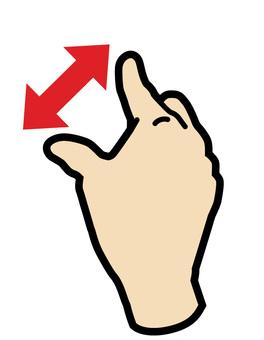 Finger and enlargement of smart gesture