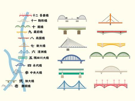 Tokyo's sightseeing spots ⑤ Sumidagawa Juji Bridge