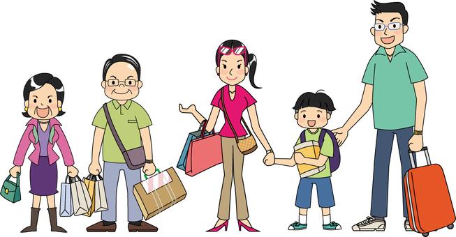 中国人観光客ファミリー