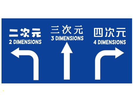 Dimensional sign image