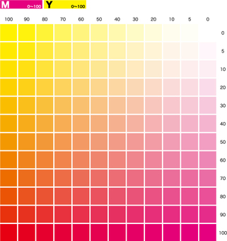 Color chart 6 my