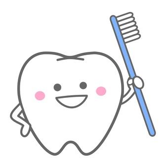 Dentist habits