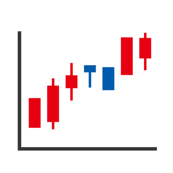 Rising trend candlesticks