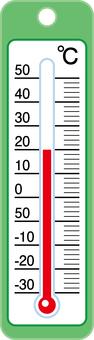 温度計 寒暖計 アナログ 計測