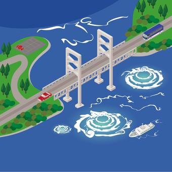 Hakoba Naruto Bridge