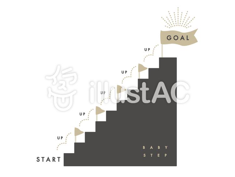 コーチング「ベイビーステップ」目標設定のイラスト
