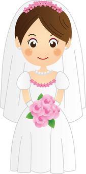 婚姻〜A型〜