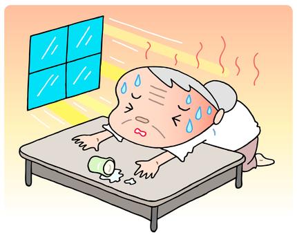 Heat impairment.6