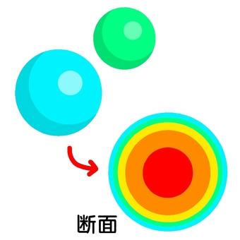 Strange ball