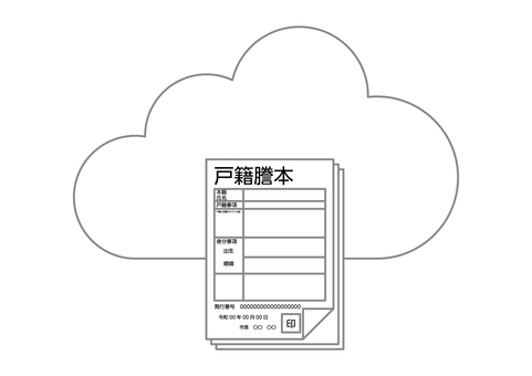 Cloud registered family register image