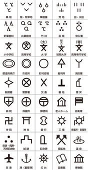 Map symbol summary