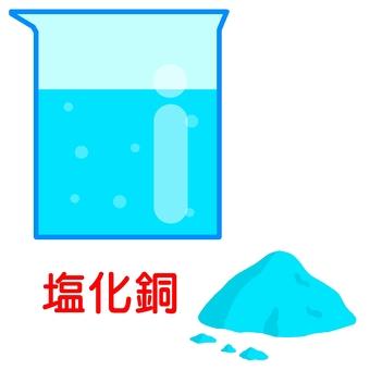 염화 구리 수용액