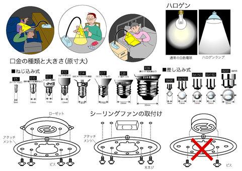 Hand light / mouthpiece / ceiling fan