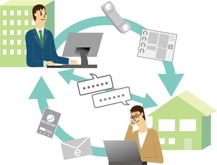 Remote work circle