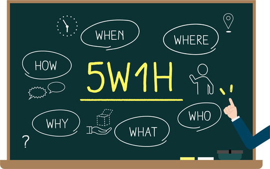 Blackboard image of 5W1H