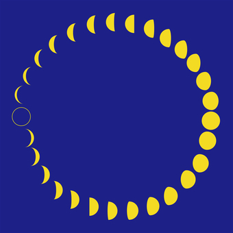 MOOM Phases of the month Moon from the new moon 29