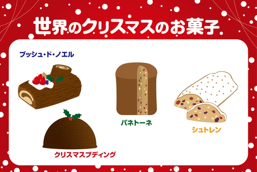 Christmas sweets in the world