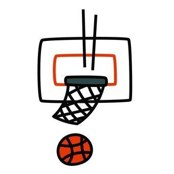 目標2籃子