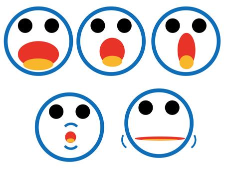 Pronunciation · mouth movement