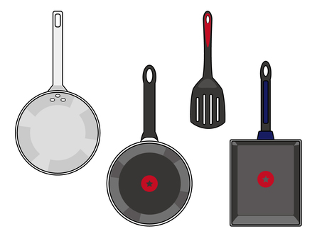 Frying pan c