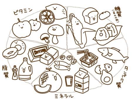 ゆる〜い五大栄養素(モノクロver.)