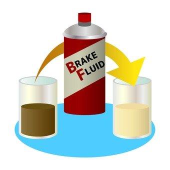 Brake oil change