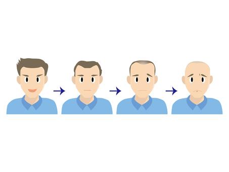 Male · thin hair & hair loss C