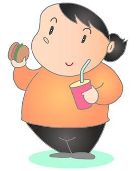 Obesity. 3