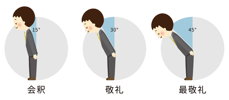 Business manner - angle of bowing