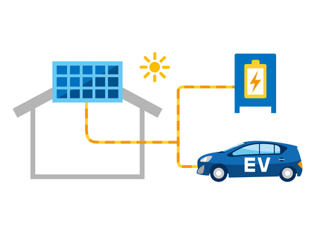 Solar power generation, storage batteries and electric vehicles 2