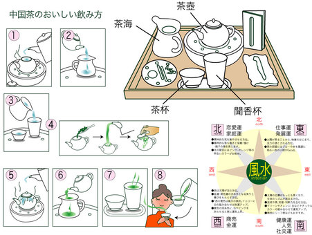 How to drink Chinese tea and feng shui