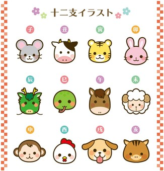 Zodiac face only illustration set