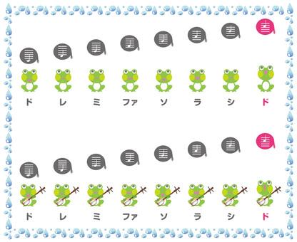Singing frog set
