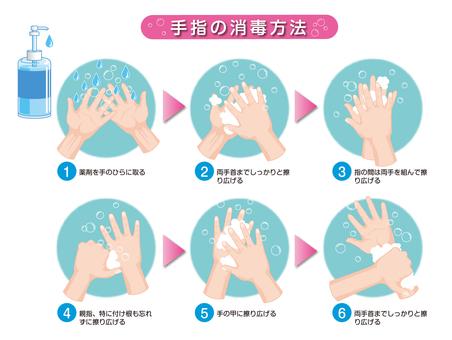 Hand wash Hand wash