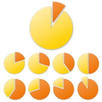 Pie chart (percent) 1