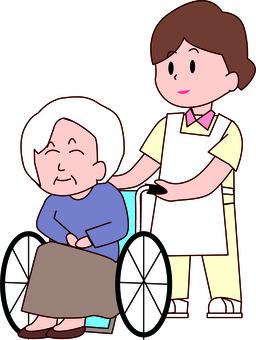 Hospital nursing care elderly