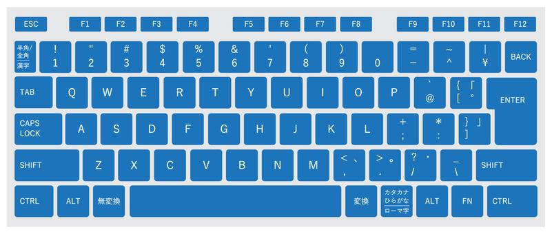 Illustration of keyboard cover (blue)
