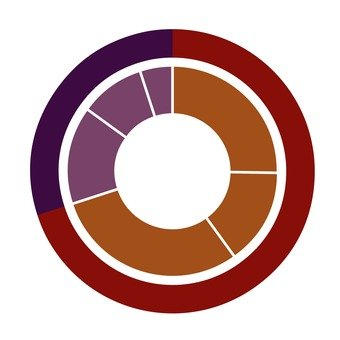 Donut chart 3