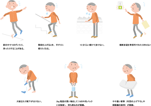 Locomo diagnostic summary