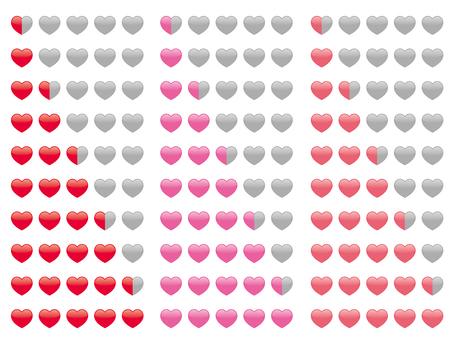 Heart's evaluation set