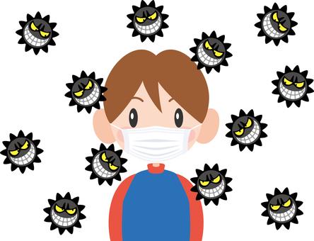Virus mask boys