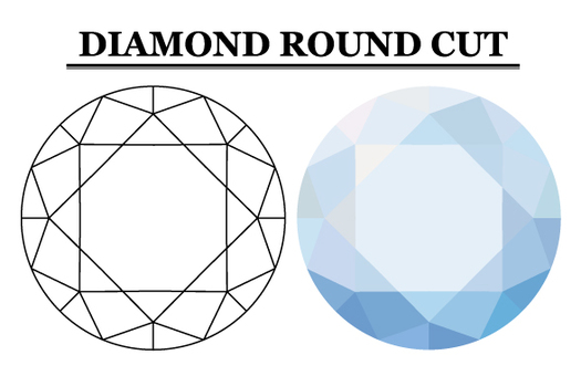 Round cut diamond front view