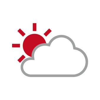 Cloudy / sunny